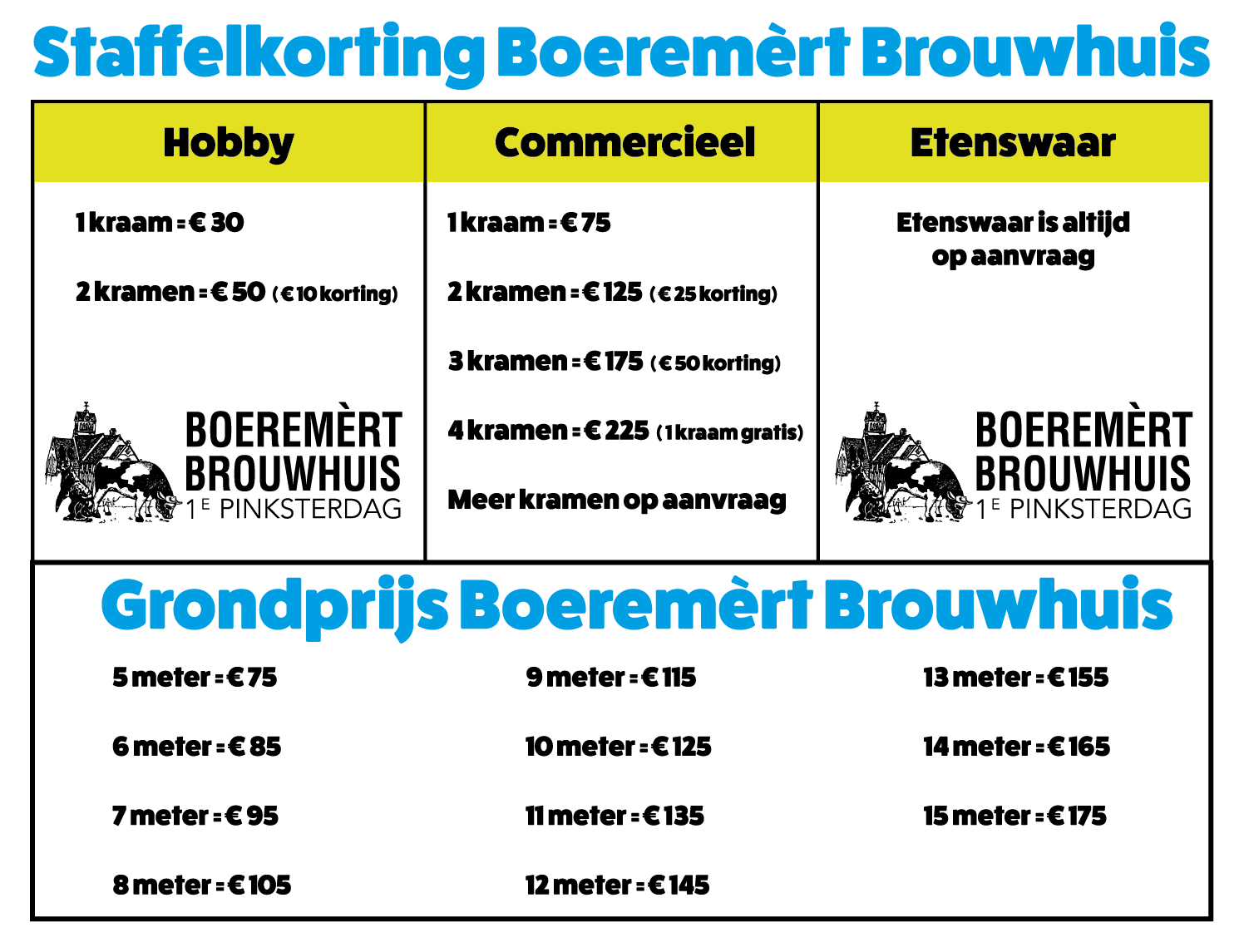 Staffelkorting BM Kramen_Nieuw_Tekengebied 1